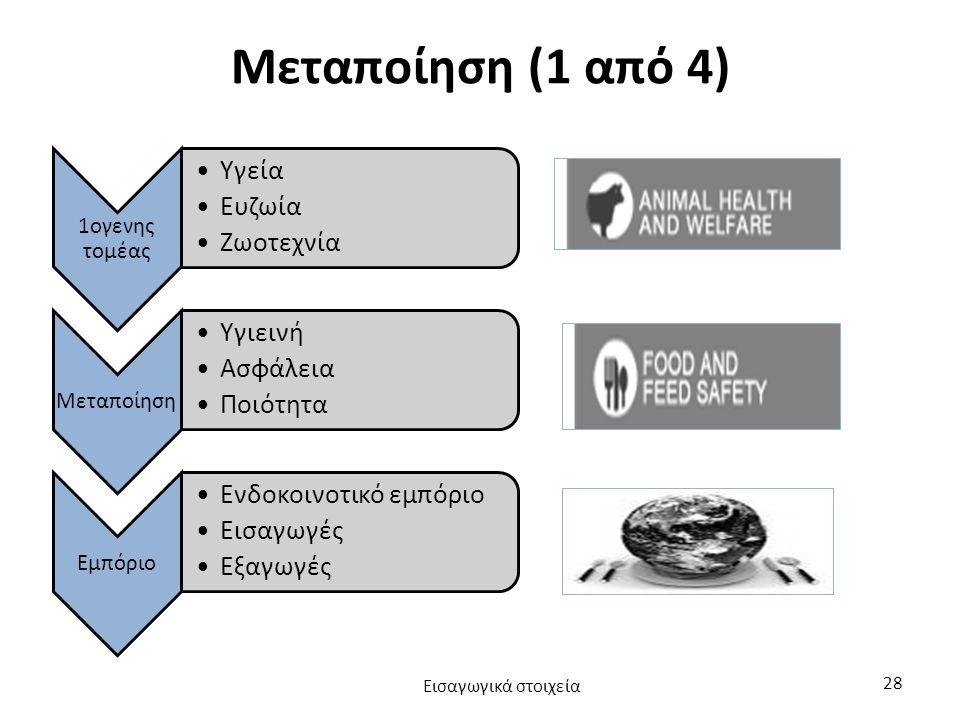 Μεταποίηση (1 από 4) 1ογενης τομέας Υγεία Ευζωία Ζωοτεχνία Μεταποίηση Υγιεινή Ασφάλεια Ποιότητα Εμπόριο Ενδοκοινοτικό εμπόριο Εισαγωγές Εξαγωγές Εισαγωγικά στοιχεία 28