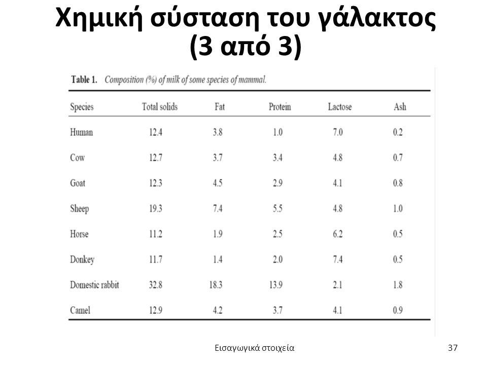Χημική σύσταση του γάλακτος (3 από 3) Εισαγωγικά στοιχεία 37