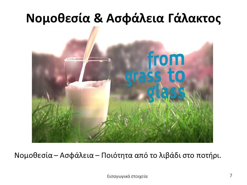 Νομοθεσία & Ασφάλεια Γάλακτος Νομοθεσία – Ασφάλεια – Ποιότητα από το λιβάδι στο ποτήρι.