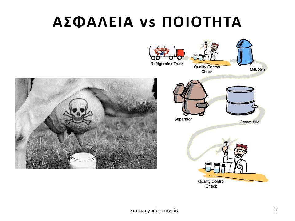 ΑΣΦΑΛΕΙΑ vs ΠΟΙΟΤΗΤΑ Εισαγωγικά στοιχεία 9