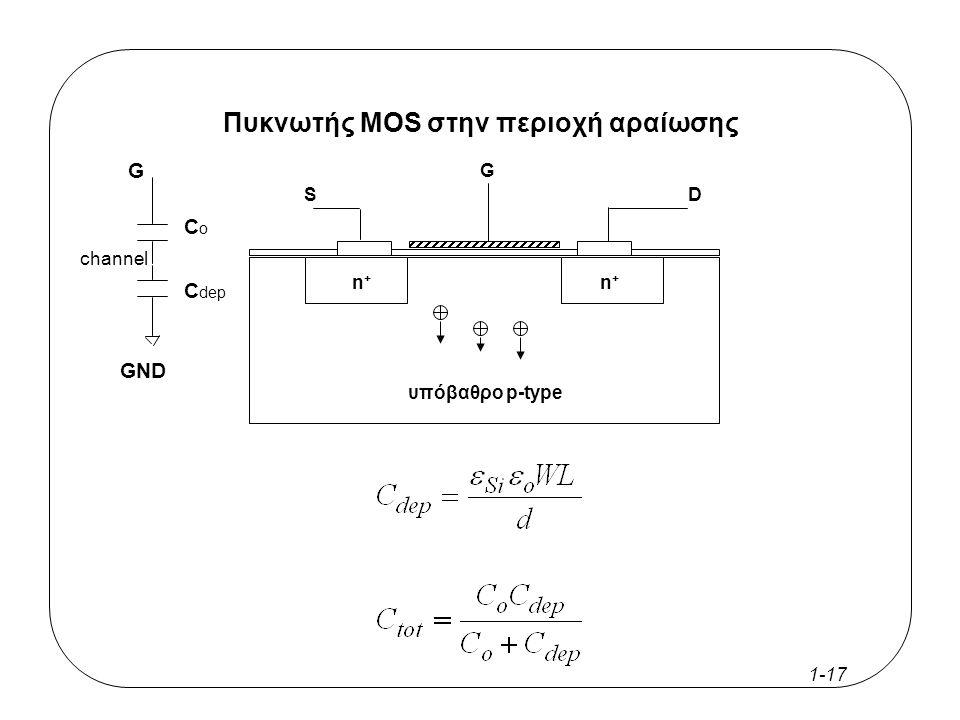 1-16 Πυκνωτής MOS S G D υπόβαθρο p-type n+n+ n+n+ οξείδιο Ανάλογα με την τάση της πύλης, ο πυκνωτής MOS δουλεύει στην περιοχή πύκνωσης, αραίωσης και αναστροφής.