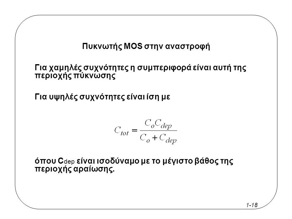 1-17 Πυκνωτής ΜΟS στην περιοχή αραίωσης S G D υπόβαθρο p-type n+n+ n+n+ G channel GND CoCo C dep