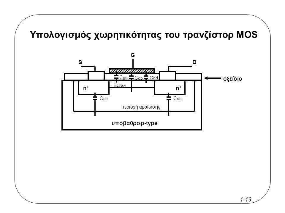 1-18 Πυκνωτής MOS στην αναστροφή Για χαμηλές συχνότητες η συμπεριφορά είναι αυτή της περιοχής πύκνωσης Για υψηλές συχνότητες είναι ίση με όπου C dep είναι ισοδύναμο με το μέγιστο βάθος της περιοχής αραίωσης.