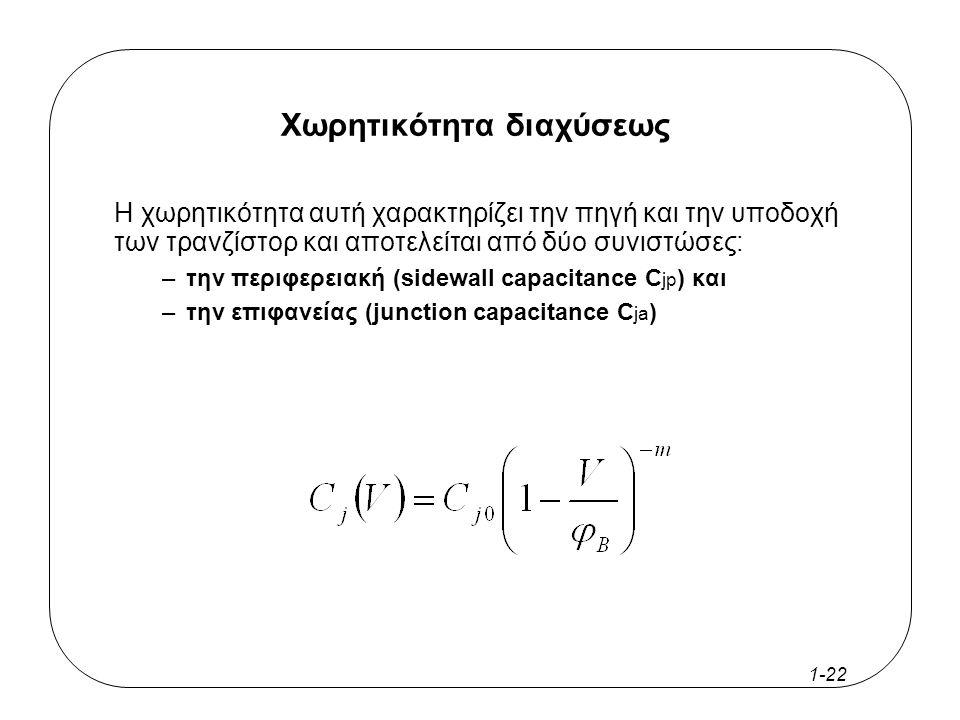 1-21 Υπολογισμός χωρητικότητας φορτίου Η συνολική χωρητικότητα φορτίου μιας λογικής πύλης αποτελείται από: –Χωρητικότητα πύλης (που οφείλεται στις πύλες τρανζίστορ που συνδέονται στην έξοδο της λογικής πύλης που αναλύουμε).