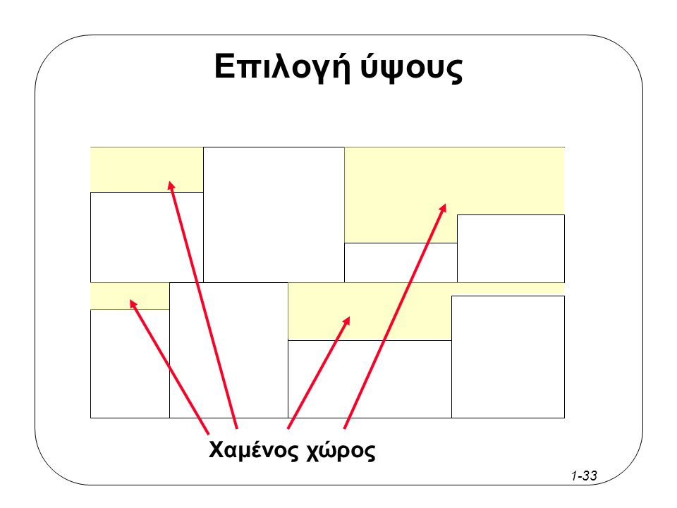 1-32 Σχεδιασμός Standard Cell (Βασικές αποφάσεις) Ύψος των πυλών Επιλογή πυλών –λειτουργία –αριθμός μεγεθών Λόγος βαθμίδας σε συνεχόμενα μεγέθη της ίδιας πύλης Ποσοστό κενού χώρου (porosity) Στρατηγική τοποθέτησης ακροδεκτών –ευκολία διασύνδεσης –χωρητική φόρτιση σημάτων Χρήση μετάλλων