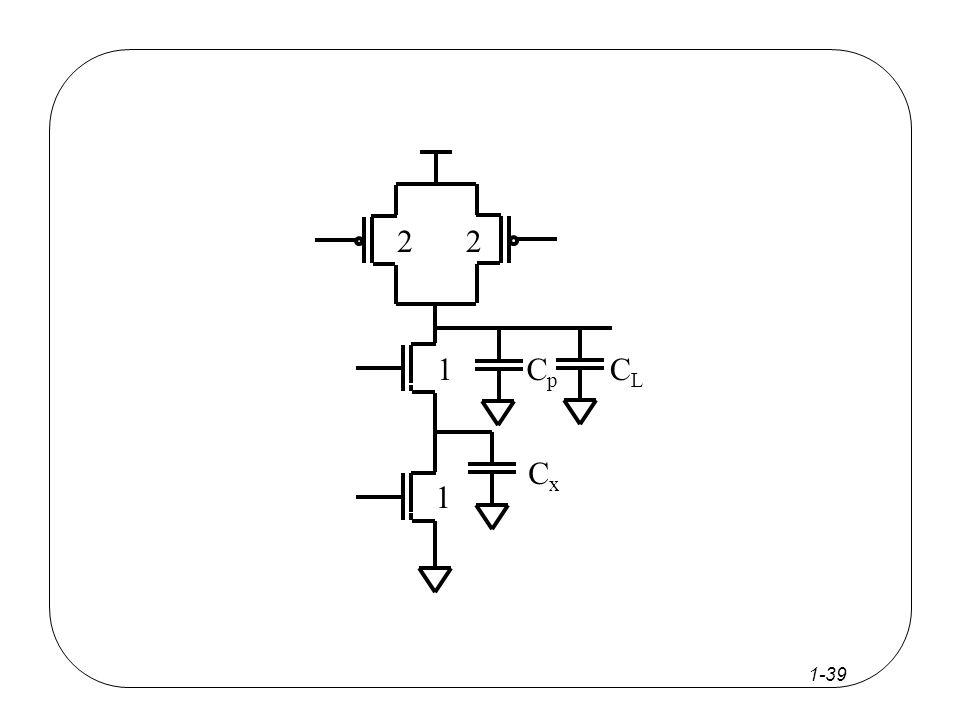 1-38 Μεθοδολογία line of diffusion Υλοποιούμε την πύλη σε επίπεδο τρανζίστορ Βρίσκουμε τις διαδρομές Euler τόσο στο p όσο και στο n κομμάτι Βρίσκουμε τις διαδρομές που έχουν την ίδια ακολουθία κόμβων Αν δεν υπάρχει διαδρομή Euler τότε σπάμε την πύλη σε όσα κομμάτια είναι απαραίτητο Αν υπάρχουν περισσότερες διαδρομές διαλέγουμε εκείνη που διπλασιάζει τις επαφές τροφοδοσίας και όχι τις επαφές εξόδου Μπορούμε να υλοποιήσουμε πάνω από μια πύλη σε μια γραμμή