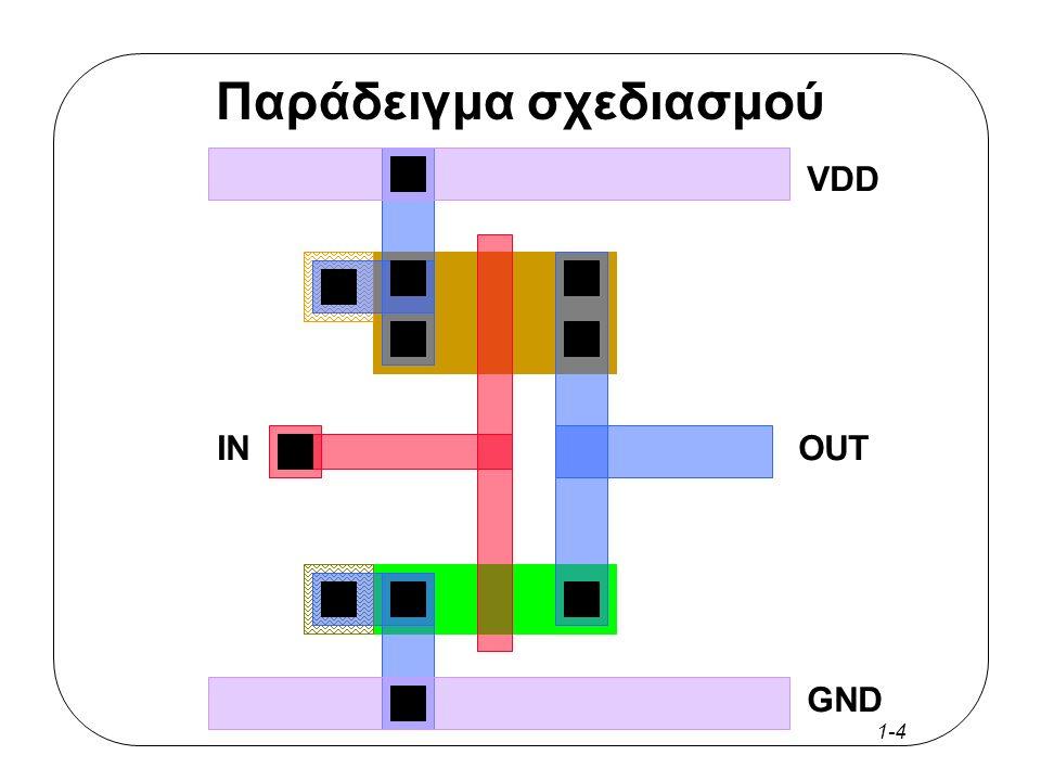 1-3 Caltech Intermediate Format (CIF) Η μορφή CIF χρησιμοποιείται για να περιγράψει τοπολογίες μασκών με τη βοήθεια κάποιων βασικών μορφών όπως τα παραλληλόγραμμα.