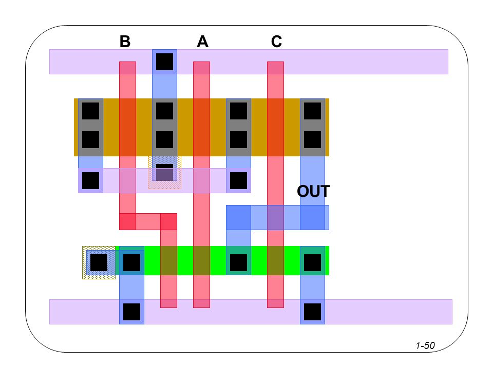 1-49 1 1 22 F=AB+C 2 1 A B C A B C OUT Διαδρομές Euler