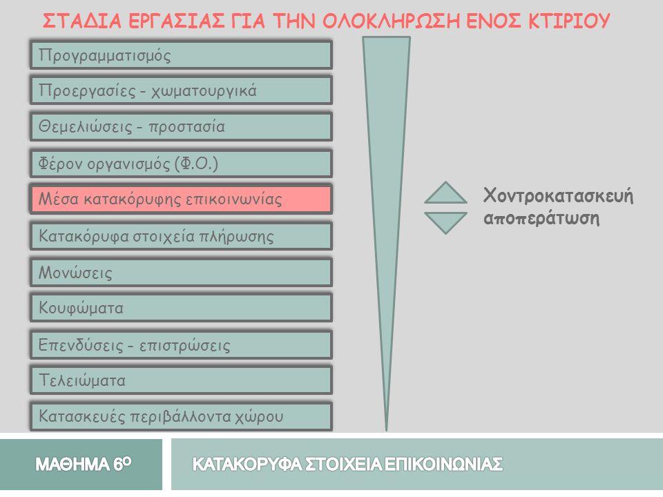 ΣΤΑΔΙΑ ΕΡΓΑΣΙΑΣ ΓΙΑ ΤΗΝ ΟΛΟΚΛΗΡΩΣΗ ΕΝΟΣ ΚΤΙΡΙΟΥ Προγραμματισμός Προεργασίες - χωματουργικά Θεμελιώσεις - προστασία Φέρον οργανισμός (Φ.Ο.) Μέσα κατακόρυφης επικοινωνίας Κατακόρυφα στοιχεία πλήρωσης Μονώσεις Κουφώματα Επενδύσεις - επιστρώσεις Τελειώματα Κατασκευές περιβάλλοντα χώρου Χοντροκατασκευή αποπεράτωση Μέσα κατακόρυφης επικοινωνίας