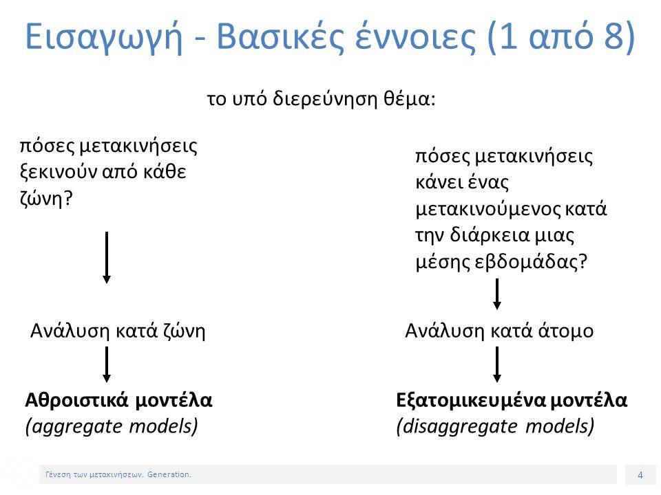 45 Γένεση των μετακινήσεων.Generation.  Προτείνεται το μοντέλο (2).