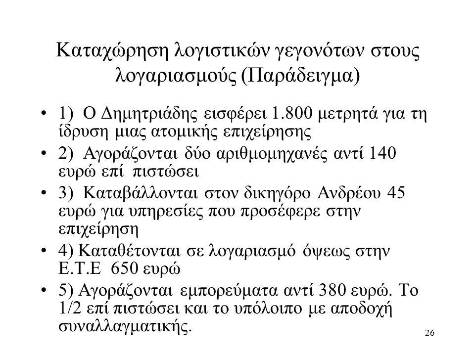 26 Καταχώρηση λογιστικών γεγονότων στους λογαριασμούς (Παράδειγμα) 1) Ο Δημητριάδης εισφέρει 1.800 μετρητά για τη ίδρυση μιας ατομικής επιχείρησης 2) Αγοράζονται δύο αριθμομηχανές αντί 140 ευρώ επί πιστώσει 3) Καταβάλλονται στον δικηγόρο Ανδρέου 45 ευρώ για υπηρεσίες που προσέφερε στην επιχείρηση 4) Καταθέτονται σε λογαριασμό όψεως στην Ε.Τ.Ε 650 ευρώ 5) Αγοράζονται εμπορεύματα αντί 380 ευρώ.
