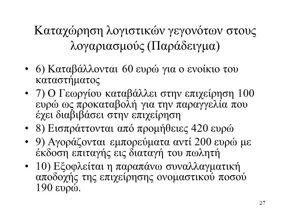 27 Καταχώρηση λογιστικών γεγονότων στους λογαριασμούς (Παράδειγμα) 6) Καταβάλλονται 60 ευρώ για ο ενοίκιο του καταστήματος 7) Ο Γεωργίου καταβάλλει στην επιχείρηση 100 ευρώ ως προκαταβολή για την παραγγελία που έχει διαβιβάσει στην επιχείρηση 8) Εισπράττονται από προμήθειες 420 ευρώ 9) Αγοράζονται εμπορεύματα αντί 200 ευρώ με έκδοση επιταγής εις διαταγή του πωλητή 10) Εξοφλείται η παραπάνω συναλλαγματική αποδοχής της επιχείρησης ονομαστικού ποσού 190 ευρώ.