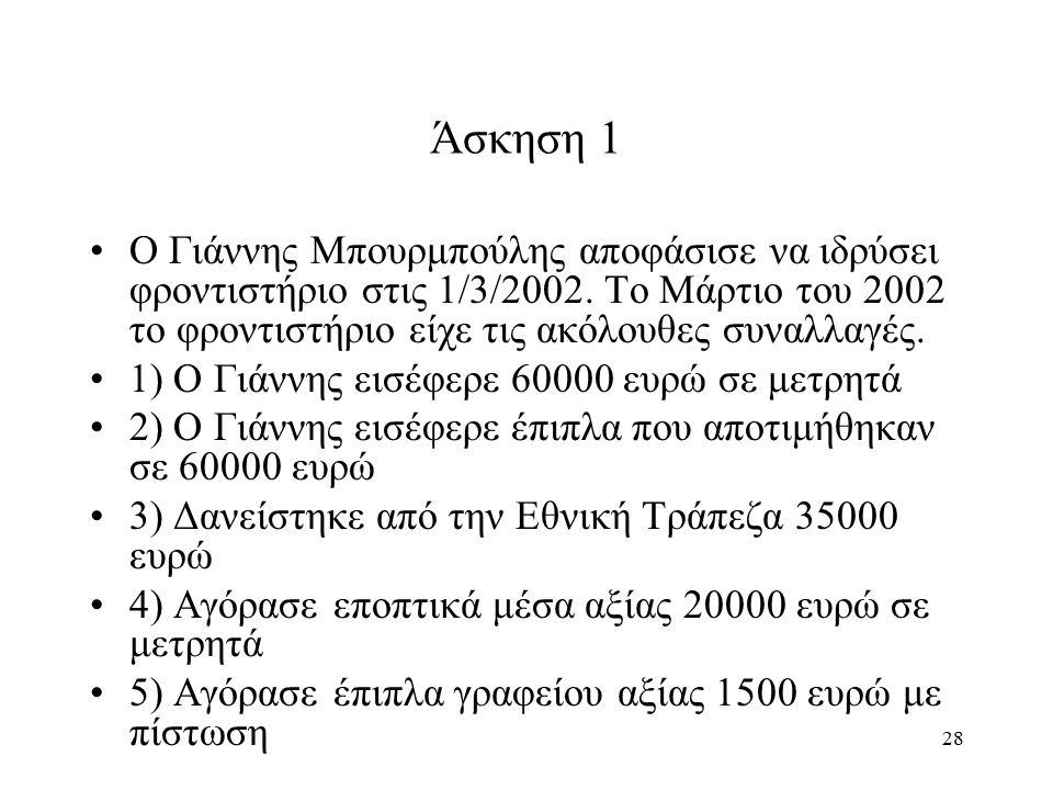 28 Άσκηση 1 Ο Γιάννης Μπουρμπούλης αποφάσισε να ιδρύσει φροντιστήριο στις 1/3/2002.