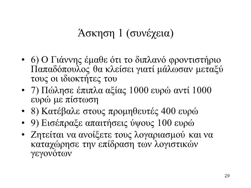 29 Άσκηση 1 (συνέχεια) 6) Ο Γιάννης έμαθε ότι το διπλανό φροντιστήριο Παπαδόπουλος θα κλείσει γιατί μάλωσαν μεταξύ τους οι ιδιοκτήτες του 7) Πώλησε έπιπλα αξίας 1000 ευρώ αντί 1000 ευρώ με πίστωση 8) Κατέβαλε στους προμηθευτές 400 ευρώ 9) Εισέπραξε απαιτήσεις ύψους 100 ευρώ Ζητείται να ανοίξετε τους λογαριασμού και να καταχώρησε την επίδραση των λογιστικών γεγονότων
