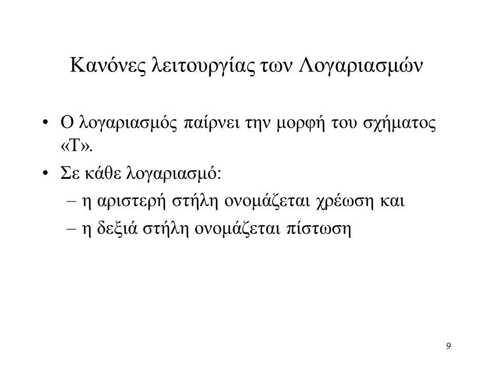 9 Κανόνες λειτουργίας των Λογαριασμών Ο λογαριασμός παίρνει την μορφή του σχήματος «Τ».