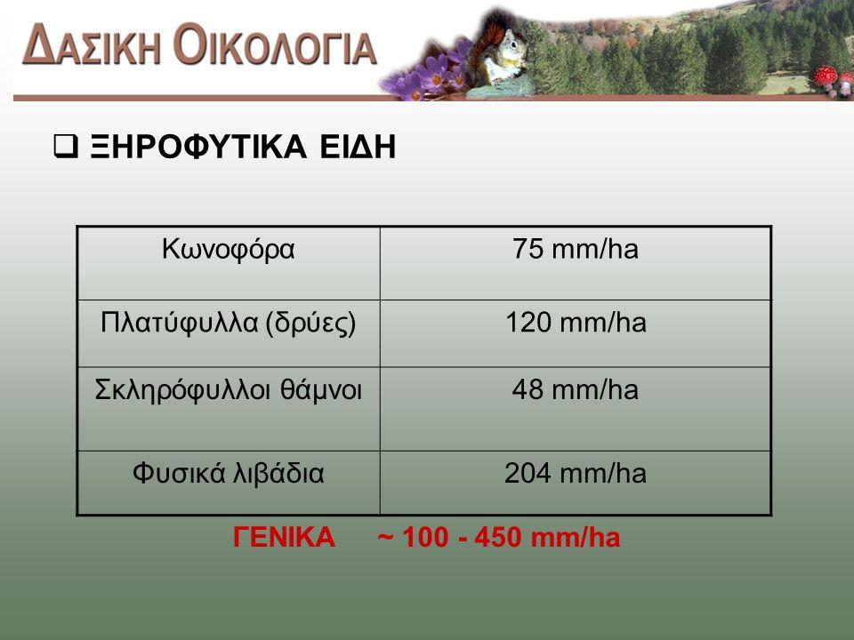  ΞΗΡΟΦΥΤΙΚΑ ΕΙΔΗ Κωνοφόρα75 mm/ha Πλατύφυλλα (δρύες)120 mm/ha Σκληρόφυλλοι θάμνοι48 mm/ha Φυσικά λιβάδια204 mm/ha ΓΕΝΙΚΑ ~ 100 - 450 mm/ha