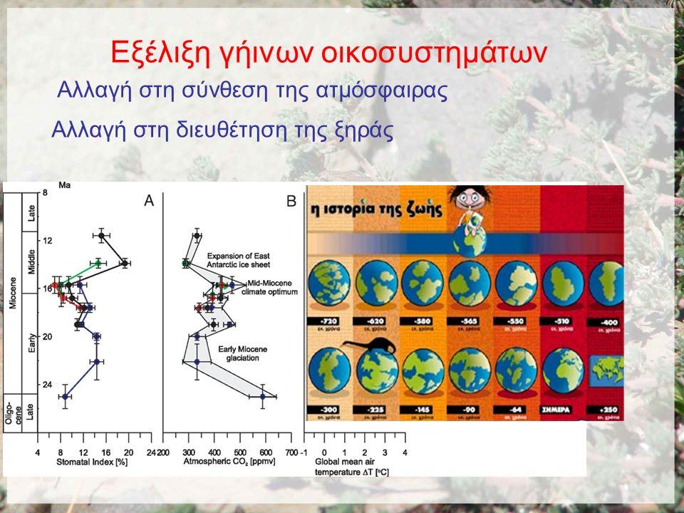 Εξέλιξη γήινων οικοσυστημάτων Αλλαγή στη σύνθεση της ατμόσφαιρας Αλλαγή στη διευθέτηση της ξηράς
