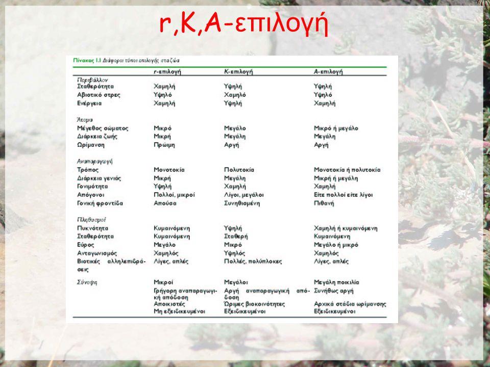 r,K,A- επιλογή