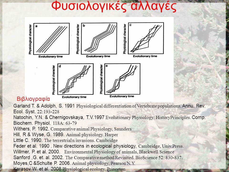 Φυσιολογικές αλλαγές Βιβλιογραφία Garland T. & Adolph, S.