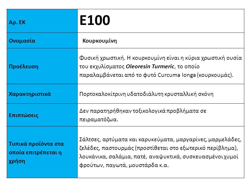 Αρ. ΕΚ Ε100 ΟνομασίαΚουρκουμίνη Προέλευση Φυσική χρωστική. Η κουρκουμίνη είναι η κύρια χρωστική ουσία του εκχυλίσματος Oleoresin Turmeric, το οποίο πα
