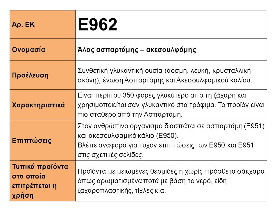 Αρ. ΕΚ Ε962 ΟνομασίαΆλας ασπαρτάμης – ακεσουλφάμης Προέλευση Συνθετική γλυκαντική ουσία (άοσμη, λευκή, κρυσταλλική σκόνη), ένωση Ασπαρτάμης και Ακεσου