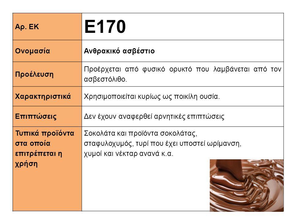Αρ. ΕΚ Ε170 ΟνομασίαΑνθρακικό ασβέστιο Προέλευση Προέρχεται από φυσικό ορυκτό που λαμβάνεται από τον ασβεστόλιθο. XαρακτηριστικάΧρησιμοποιείται κυρίως
