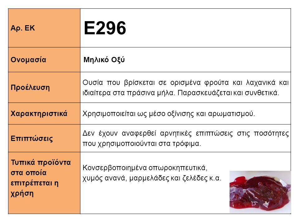 Αρ. ΕΚ Ε296 ΟνομασίαΜηλικό Οξύ Προέλευση Ουσία που βρίσκεται σε ορισμένα φρούτα και λαχανικά και ιδιαίτερα στα πράσινα μήλα. Παρασκευάζεται και συνθετ