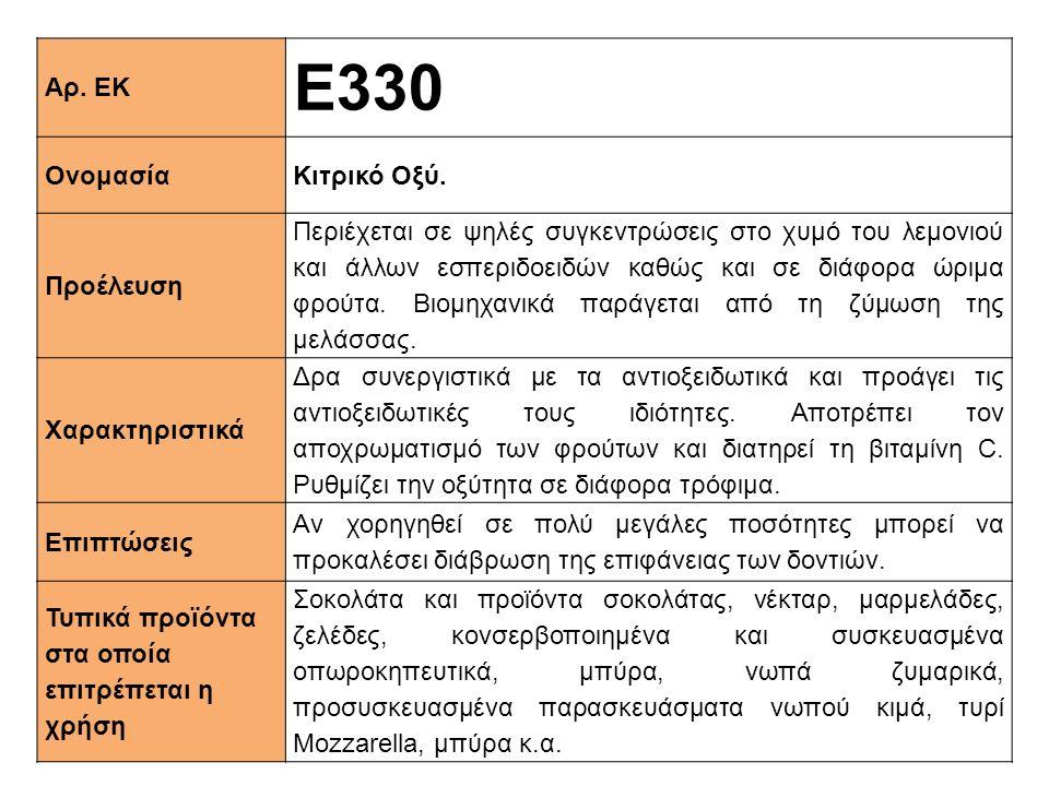 Αρ. ΕΚ Ε330 ΟνομασίαΚιτρικό Οξύ. Προέλευση Περιέχεται σε ψηλές συγκεντρώσεις στο χυμό του λεμονιού και άλλων εσπεριδοειδών καθώς και σε διάφορα ώριμα