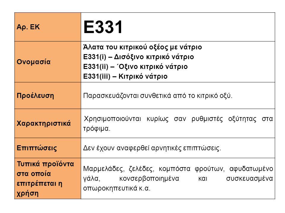 Αρ. ΕΚ E331 Ονομασία Άλατα του κιτρικού οξέος με νάτριο Ε331(i) – Δισόξινο κιτρικό νάτριο Ε331(ii) – ΄Oξινο κιτρικό νάτριο Ε331(iii) – Kιτρικό νάτριο