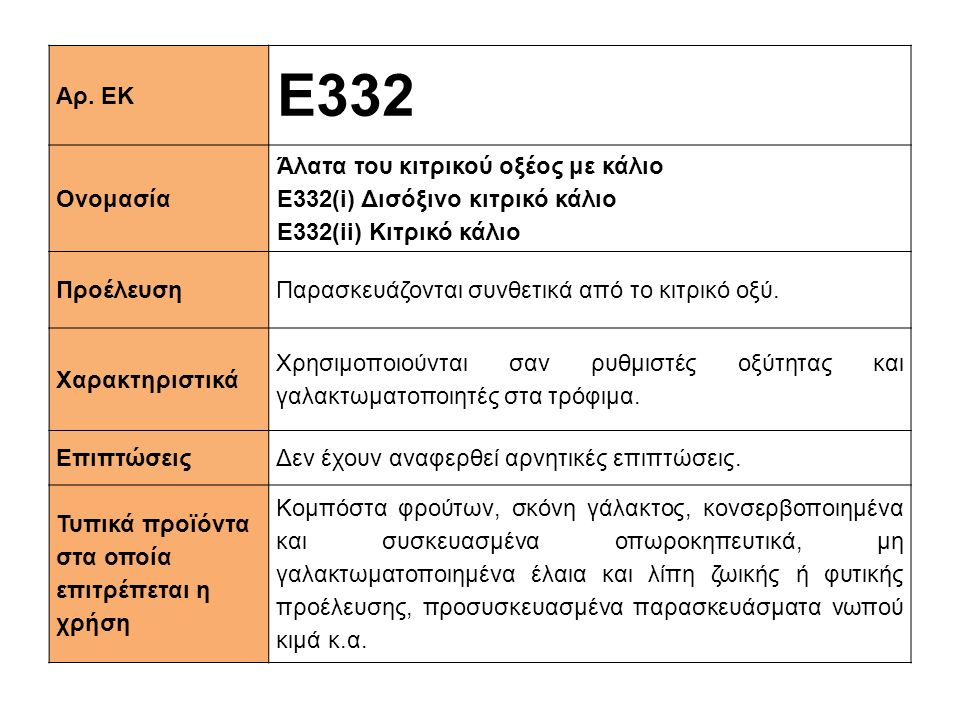 Αρ. ΕΚ Ε332 Ονομασία Άλατα του κιτρικού οξέος με κάλιο Ε332(i) Δισόξινο κιτρικό κάλιο Ε332(ii) Κιτρικό κάλιο ΠροέλευσηΠαρασκευάζονται συνθετικά από το