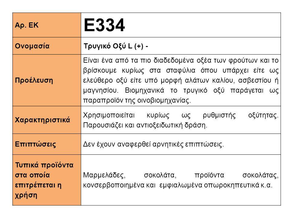 Αρ. ΕΚ Ε334 ΟνομασίαΤρυγικό Οξύ L (+) - Προέλευση Είναι ένα από τα πιο διαδεδομένα οξέα των φρούτων και το βρίσκουμε κυρίως στα σταφύλια όπου υπάρχει