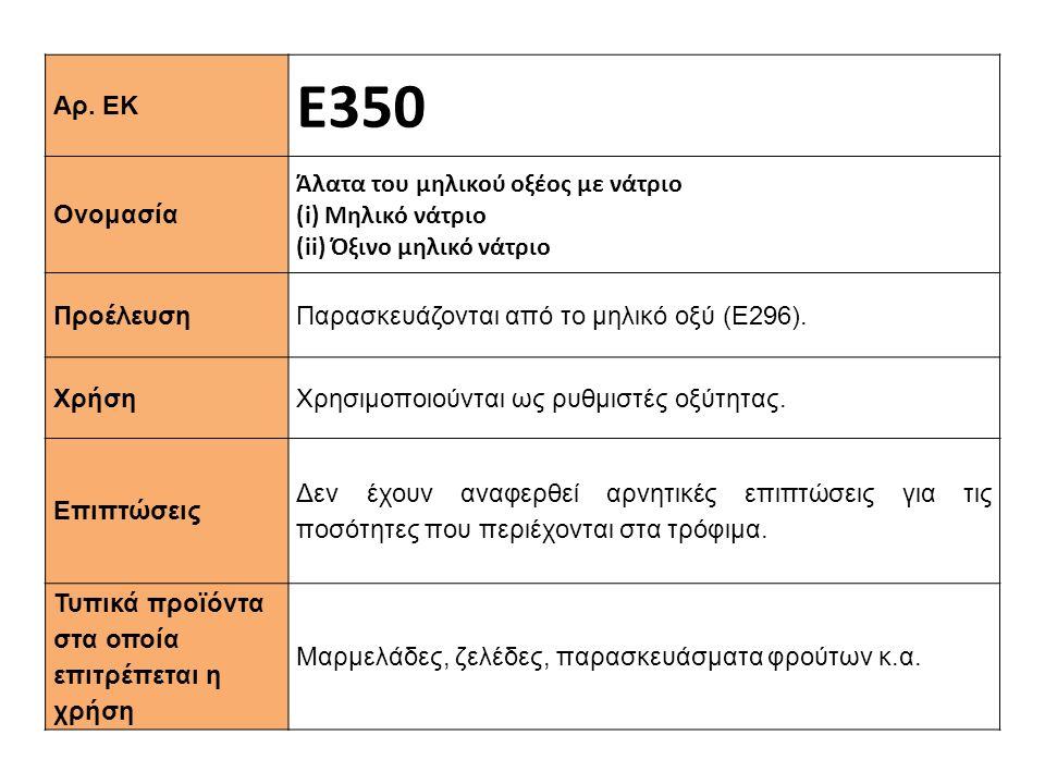 Αρ. ΕΚ Ε350 Ονομασία Άλατα του μηλικού οξέος με νάτριο (i) Μηλικό νάτριο (ii) Όξινο μηλικό νάτριο Προέλευση Παρασκευάζονται από το μηλικό οξύ (Ε296).