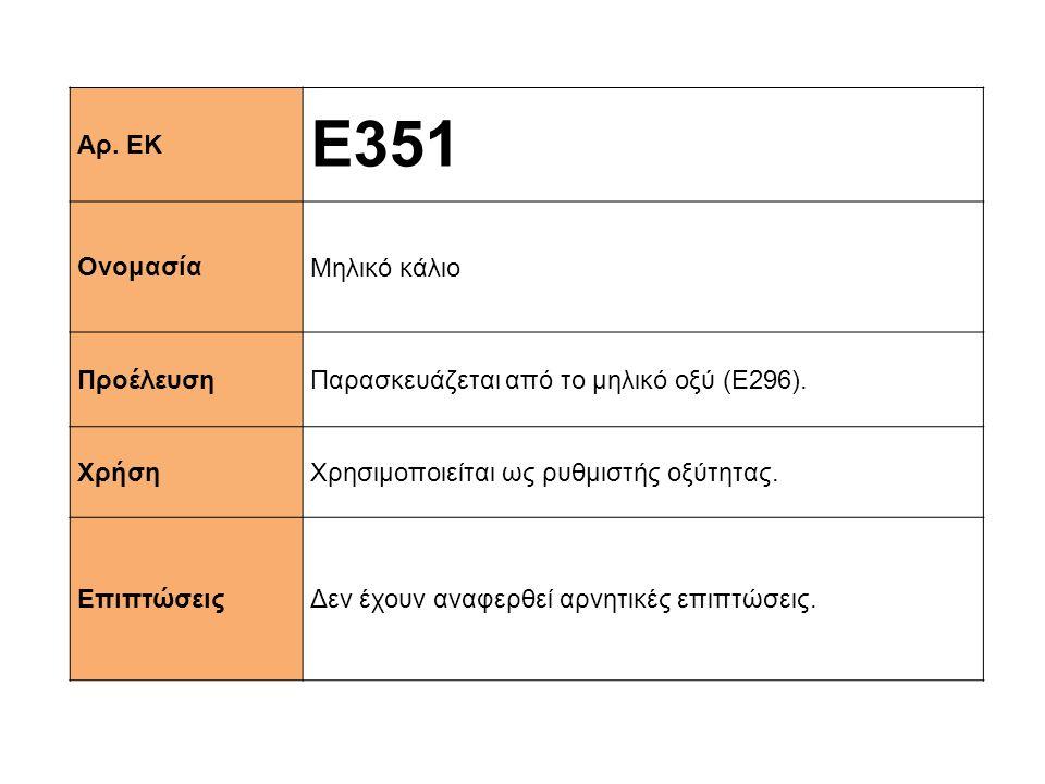 Αρ. ΕΚ Ε351 Ονομασία Μηλικό κάλιο Προέλευση Παρασκευάζεται από το μηλικό οξύ (Ε296). ΧρήσηΧρησιμοποιείται ως ρυθμιστής οξύτητας. ΕπιπτώσειςΔεν έχουν α