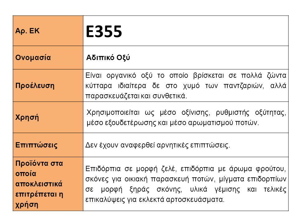 Αρ. ΕΚ Ε355 ΟνομασίαΑδιπικό Οξύ Προέλευση Είναι οργανικό οξύ το οποίο βρίσκεται σε πολλά ζώντα κύτταρα ιδιαίτερα δε στο χυμό των παντζαριών, αλλά παρα