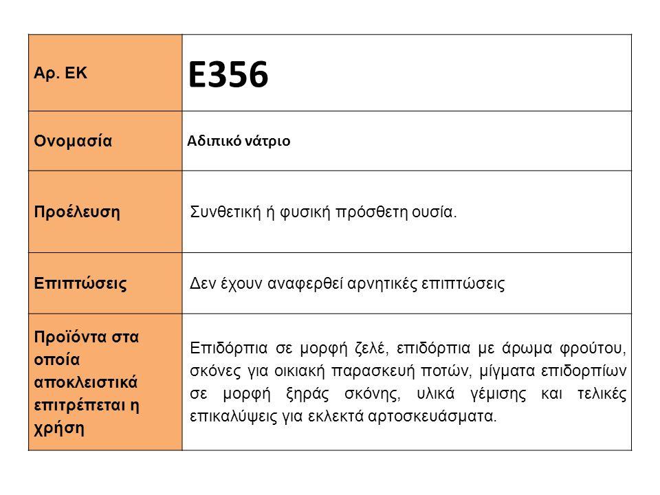 Αρ. ΕΚ Ε356 Ονομασία Αδιπικό νάτριο Προέλευση Συνθετική ή φυσική πρόσθετη ουσία. Επιπτώσεις Δεν έχουν αναφερθεί αρνητικές επιπτώσεις Προϊόντα στα οποί