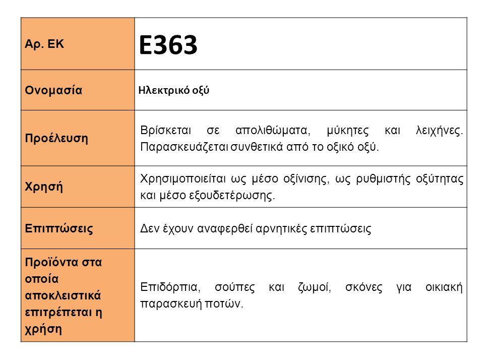 Αρ. ΕΚ Ε363 Ονομασία Ηλεκτρικό οξύ Προέλευση Βρίσκεται σε απολιθώματα, μύκητες και λειχήνες. Παρασκευάζεται συνθετικά από το οξικό οξύ. Xρησή Χρησιμοπ
