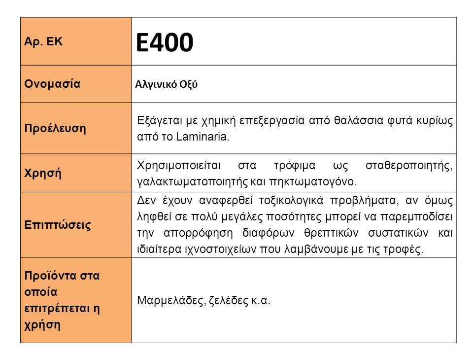 Αρ. ΕΚ Ε400 Ονομασία Αλγινικό Οξύ Προέλευση Εξάγεται με χημική επεξεργασία από θαλάσσια φυτά κυρίως από το Laminaria. Xρησή Χρησιμοποιείται στα τρόφιμ