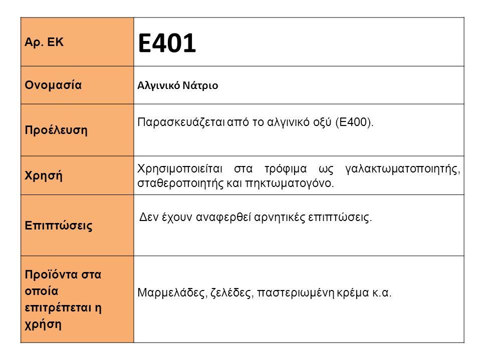 Αρ. ΕΚ Ε401 Ονομασία Αλγινικό Νάτριο Προέλευση Παρασκευάζεται από το αλγινικό οξύ (Ε400). Xρησή Χρησιμοποιείται στα τρόφιμα ως γαλακτωματοποιητής, στα