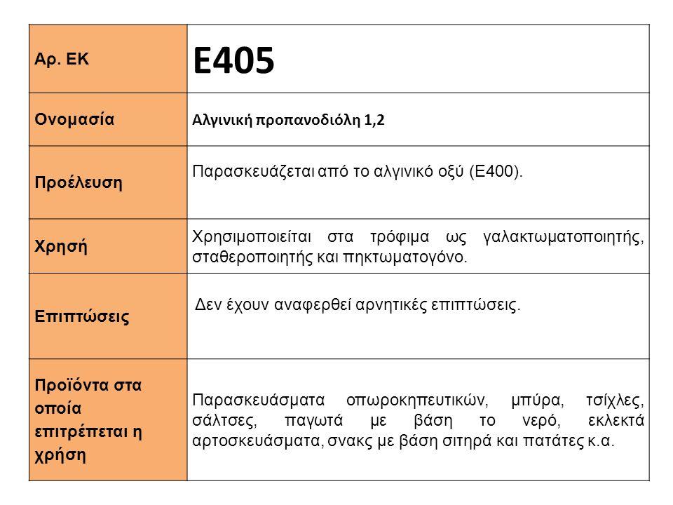 Αρ. ΕΚ Ε405 Ονομασία Αλγινική προπανοδιόλη 1,2 Προέλευση Παρασκευάζεται από το αλγινικό οξύ (Ε400). Xρησή Χρησιμοποιείται στα τρόφιμα ως γαλακτωματοπο