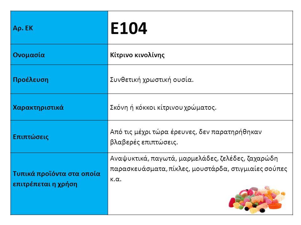 Αρ. ΕΚ Ε104 ΟνομασίαΚίτρινο κινολίνης ΠροέλευσηΣυνθετική χρωστική oυσία. XαρακτηριστικάΣκόνη ή κόκκοι κίτρινου χρώματος. Επιπτώσεις Από τις μέχρι τώρα