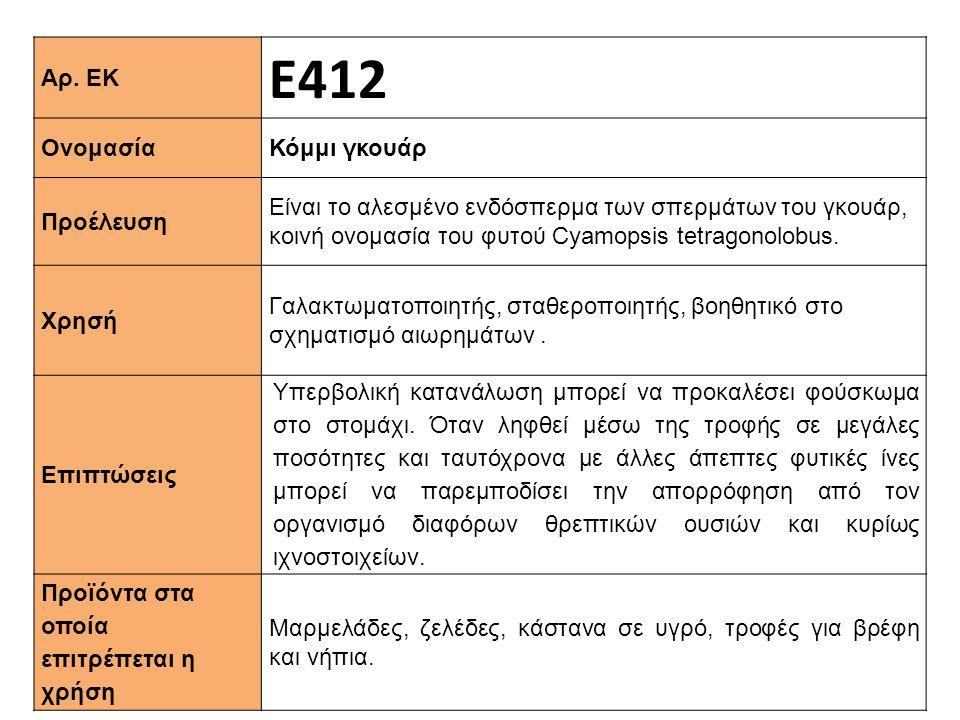 Αρ. ΕΚ Ε412 Ονομασία Κόμμι γκουάρ Προέλευση Είναι το αλεσμένο ενδόσπερμα των σπερμάτων του γκουάρ, κοινή ονομασία του φυτού Cyamopsis tetragonolobus.