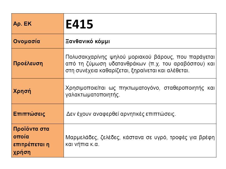 Αρ. ΕΚ Ε415 Ονομασία Ξανθανικό κόμμι Προέλευση Πολυσακχαρίνης ψηλού μοριακού βάρους, που παράγεται από τη ζύμωση υδατανθράκων (π.χ. του αραβόσιτου) κα
