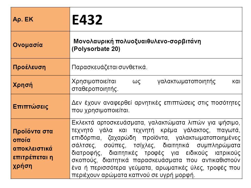 Αρ. ΕΚ Ε432 Ονομασία Μονολαυρική πολυοξυαιθυλενο-σορβιτάνη (Polysorbate 20) Προέλευση Παρασκευάζεται συνθετικά. Xρησή Χρησιμοποιείται ως γαλακτωματοπο