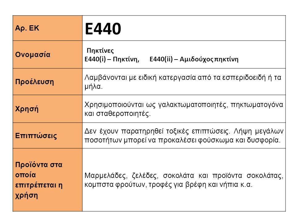 Αρ. ΕΚ Ε440 Ονομασία Πηκτίνες Ε440(i) – Πηκτίνη, Ε440(ii) – Aμιδούχος πηκτίνη Προέλευση Λαμβάνονται με ειδική κατεργασία από τα εσπεριδοειδή ή τα μήλα
