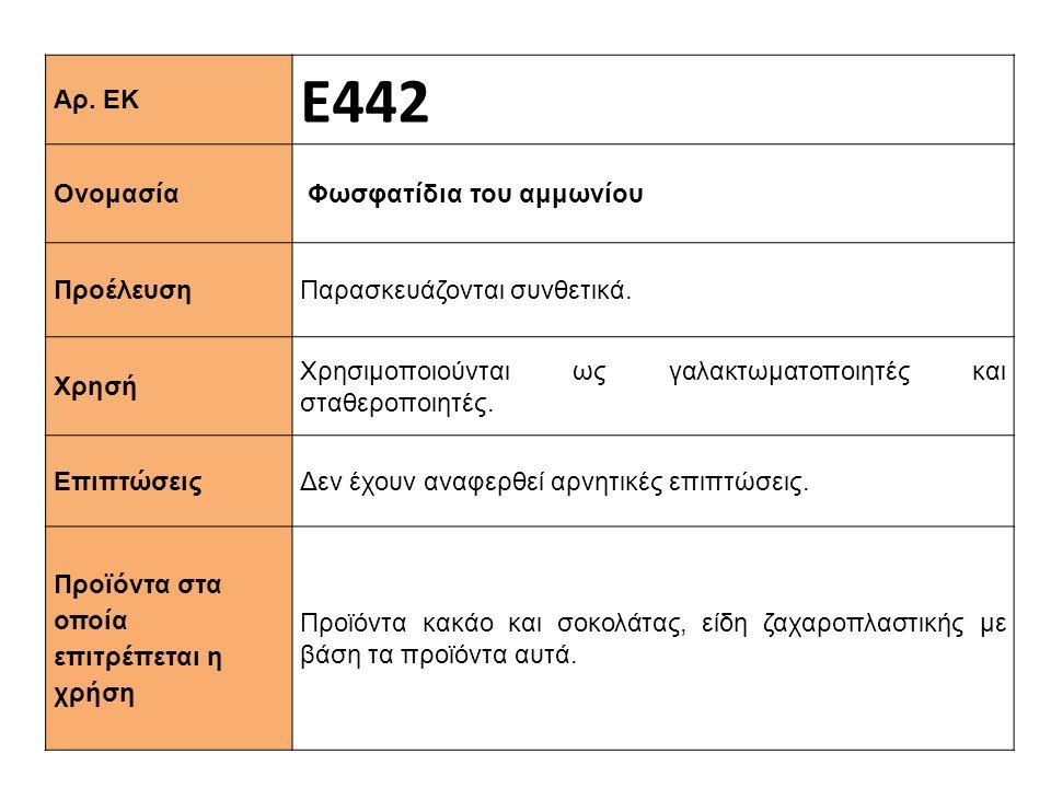 Αρ. ΕΚ Ε442 Ονομασία Φωσφατίδια του αμμωνίου Προέλευση Παρασκευάζονται συνθετικά. Xρησή Χρησιμοποιούνται ως γαλακτωματοποιητές και σταθεροποιητές. Επι