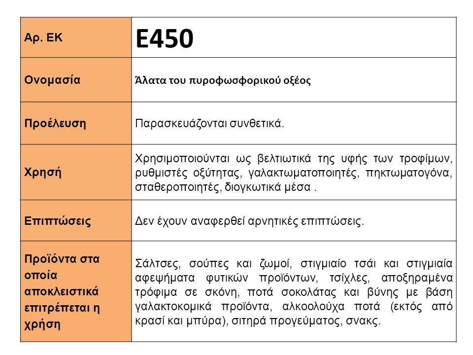 Αρ. ΕΚ Ε450 Ονομασία Άλατα του πυροφωσφορικού οξέος Προέλευση Παρασκευάζονται συνθετικά. Xρησή Χρησιμοποιούνται ως βελτιωτικά της υφής των τροφίμων, ρ