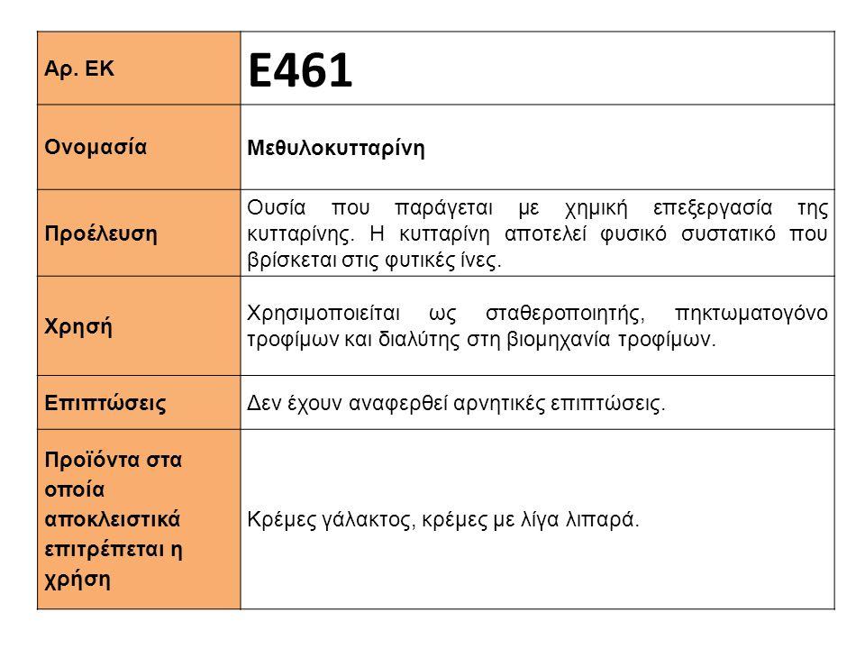 Αρ. ΕΚ Ε461 Ονομασία Μεθυλοκυτταρίνη Προέλευση Ουσία που παράγεται με χημική επεξεργασία της κυτταρίνης. Η κυτταρίνη αποτελεί φυσικό συστατικό που βρί