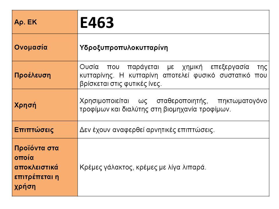 Αρ. ΕΚ Ε463 Ονομασία Υδροξυπροπυλοκυτταρίνη Προέλευση Ουσία που παράγεται με χημική επεξεργασία της κυτταρίνης. Η κυτταρίνη αποτελεί φυσικό συστατικό