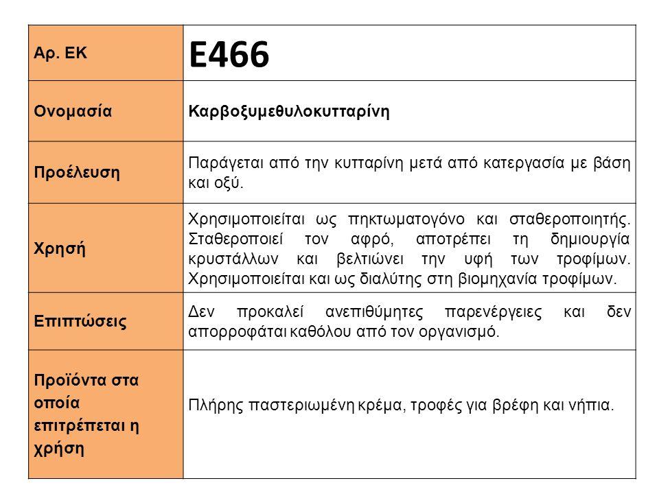 Αρ. ΕΚ Ε466 Ονομασία Καρβοξυμεθυλοκυτταρίνη Προέλευση Παράγεται από την κυτταρίνη μετά από κατεργασία με βάση και οξύ. Xρησή Χρησιμοποιείται ως πηκτωμ