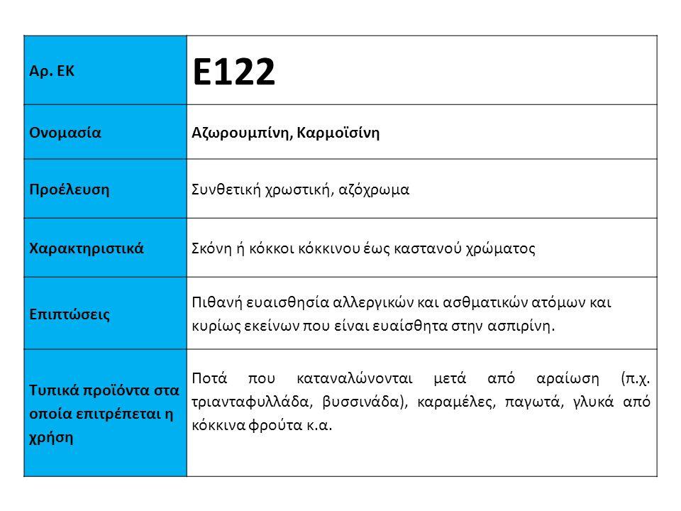 Αρ. ΕΚ Ε122 ΟνομασίαΑζωρουμπίνη, Καρμοϊσίνη ΠροέλευσηΣυνθετική χρωστική, αζόχρωμα XαρακτηριστικάΣκόνη ή κόκκοι κόκκινου έως καστανού χρώματος Επιπτώσε